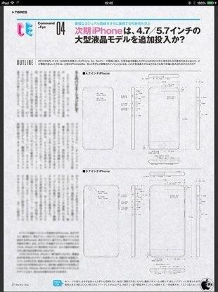 iPhone 6_esquema